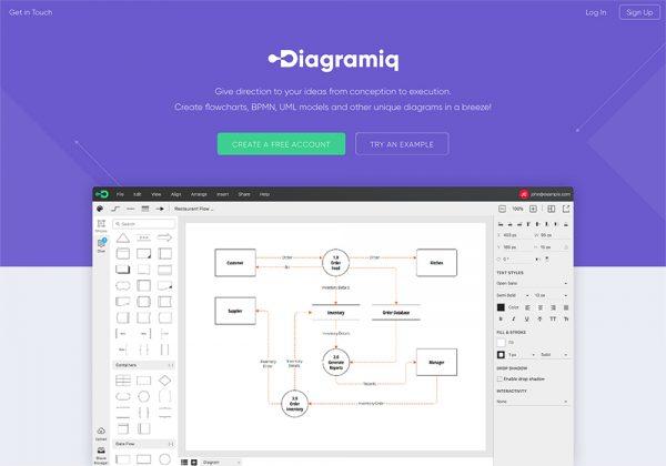 Diagram Software Flowchart Maker
